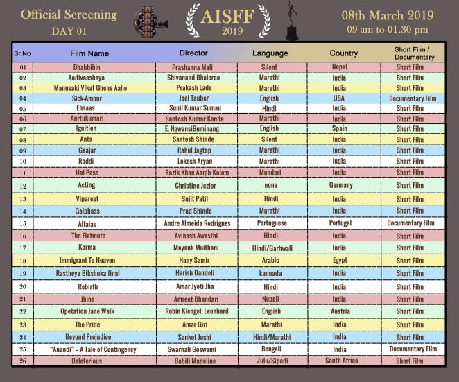 Ahmednagar Film Screening Schedule 2019